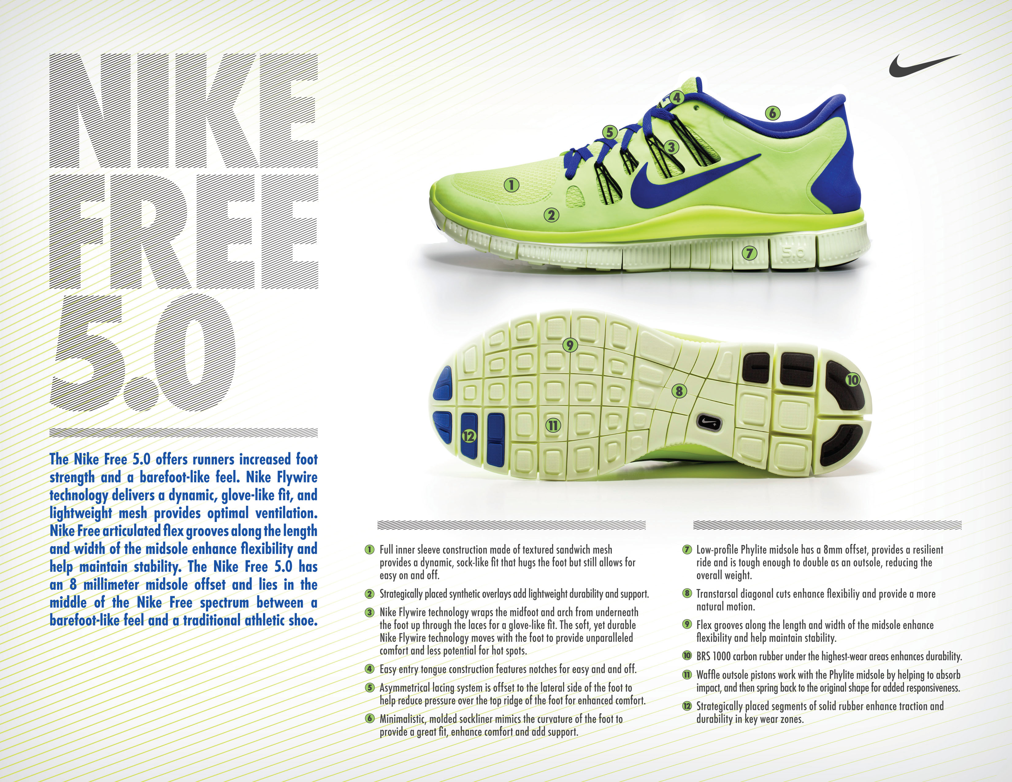 lowest price 4c0e8 72cb7 Nike Free 5.0 Verses Adidas Energy Boost  Tested on the road and in ...