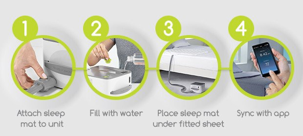 NuYu Sleep system explained