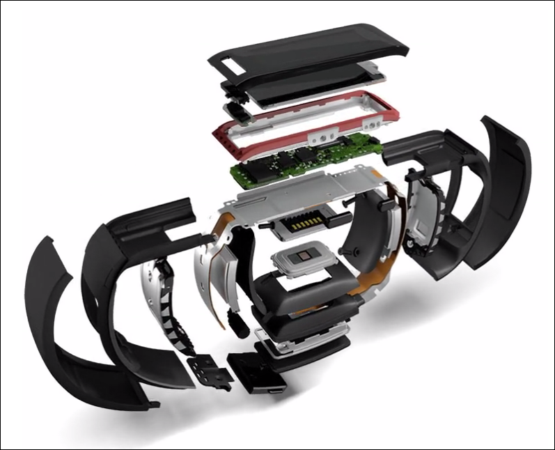 Smart Watch Or Fitness band? the components are largely the same